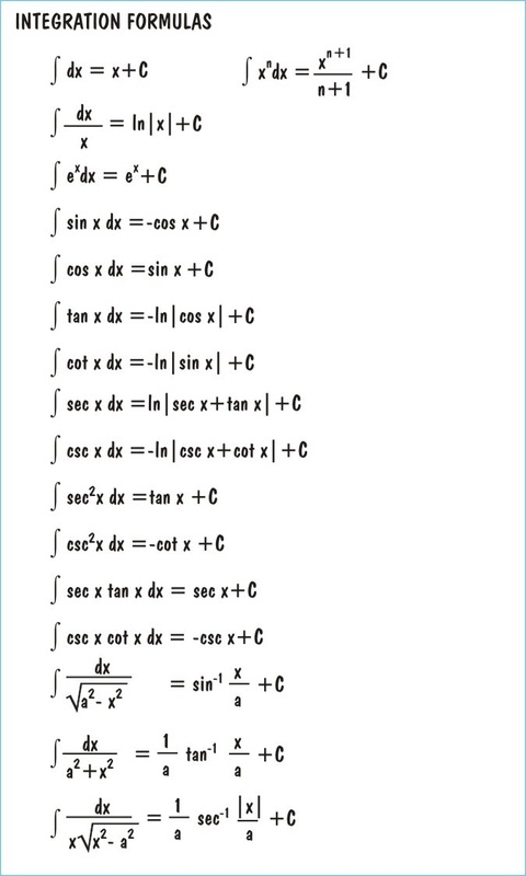 Basic Integration Formulas Types Of Functions
